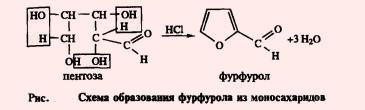 Фурфурол - формула