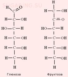 Формула глюкозы и фруктозы