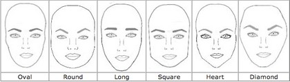 Лишние волосы на лице